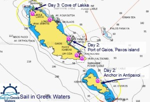 Paxoi islands - Sailing cruise destinations